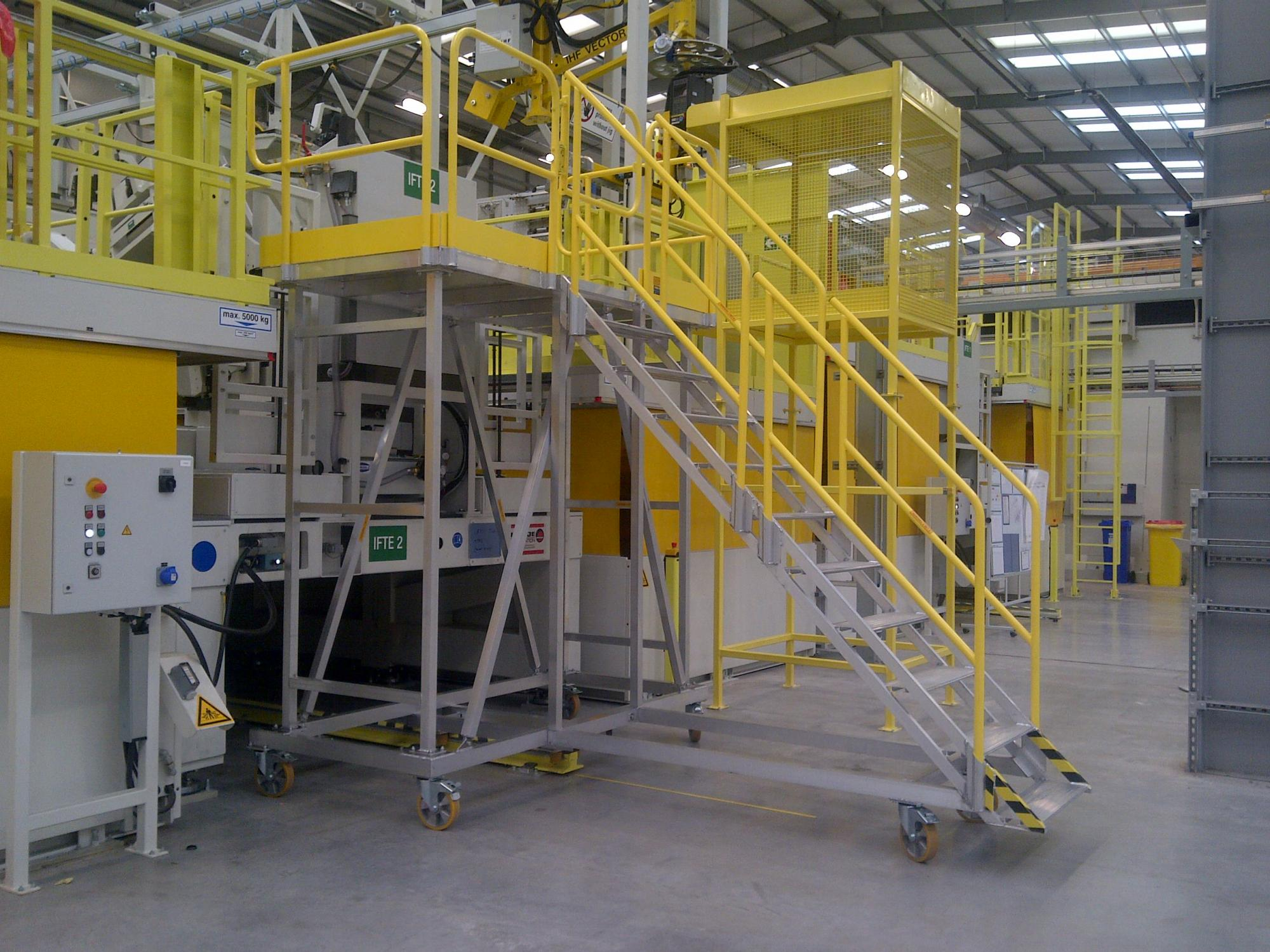 Production & Maintenance Platforms